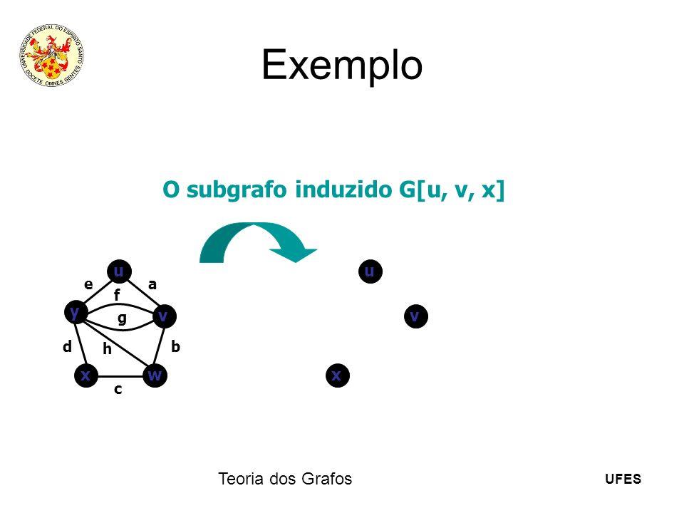 Exemplo O subgrafo induzido G[u, v, x] Teoria dos Grafos u u y v v x w